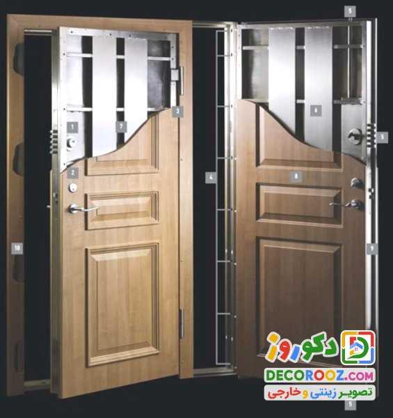یاسوج, کهگیلویه و بویراحمد, قیمت درب ضد سرقت یاسوج, فروش درب ضد سرقت یاسوج, ساخت درب ضد سرقت یاسوج, درب ضد سرقت یاسوج, درب ضد سرقت کهگیلویه و بویراحمد, درب ضد سرقت | yasuj, kohgiluyeh-boyerahmad, wood-decor, security-door, location | دکوراسیون ساختمان دکوروز
